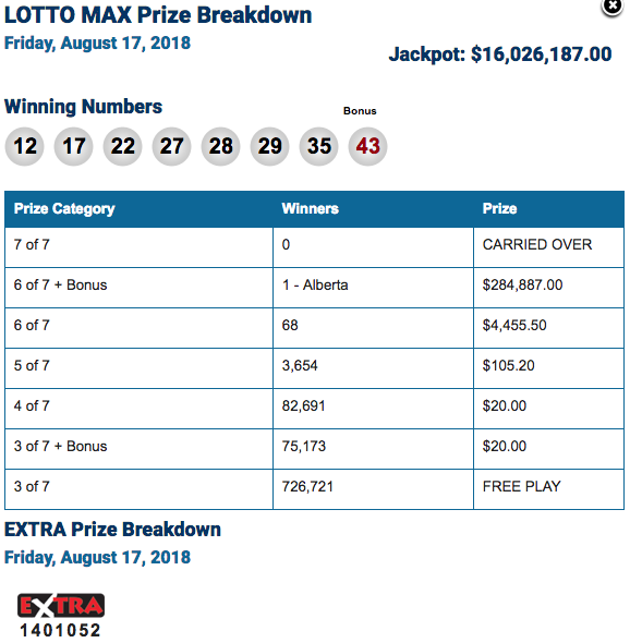 Friday's Winning Lotto Max Numbers