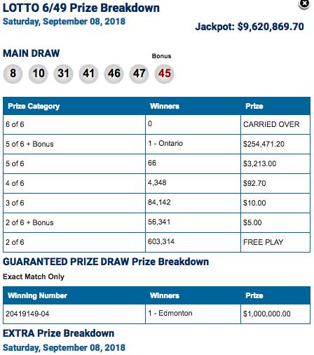 Lotto 649 Winning Numbers