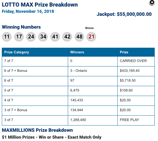 Lotto Max Million Dollar Winning Ticket Sold on Prairies