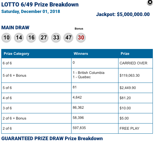 Lotto 649 Winning Numbers for Dec 1