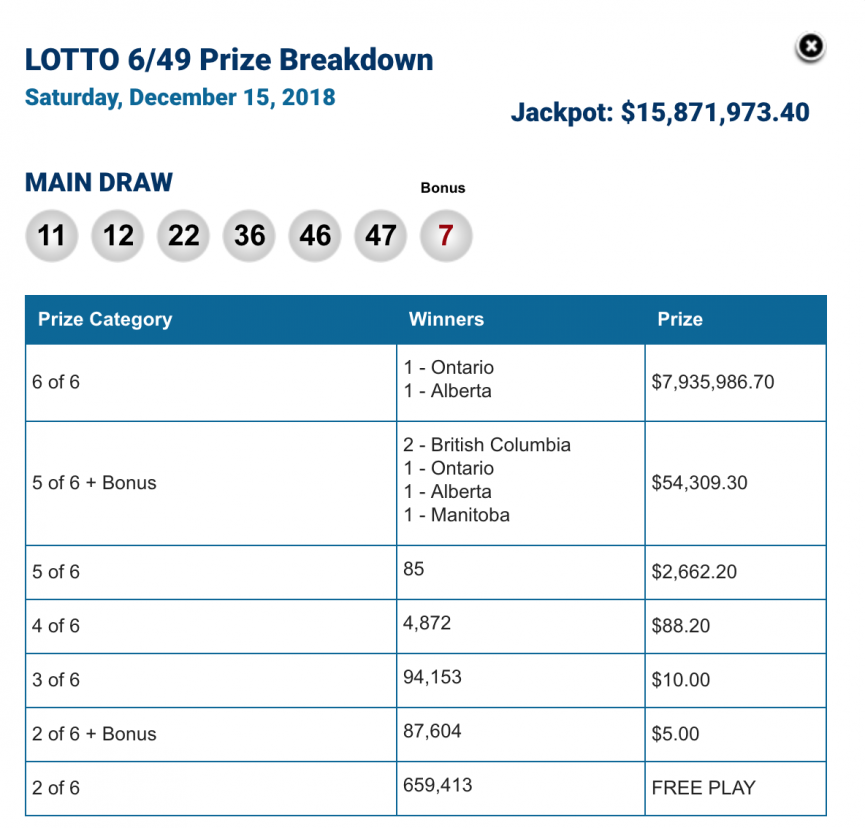 Two Winning Tickets for Lotto 549 Draw