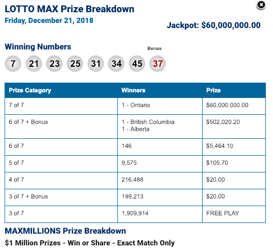3 Big Money Lotto Max Winners in Winnipeg