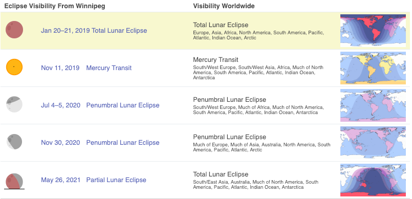Total Lunar Eclipse Visible in Winnipeg