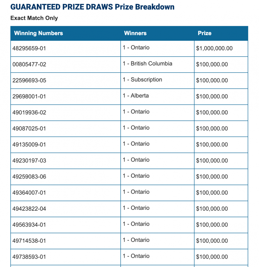 Western Canada Lotteries Winning Numbers