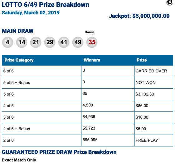 Lotto 649 $1 Million Ticket Sold on Prairies