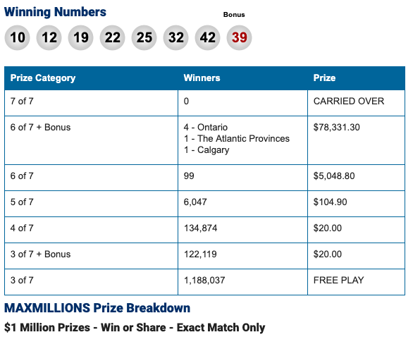 Two Winning Lotto Max Tickets Sold on The Prairies