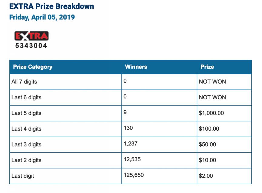 Winning Ticket for Lotto Max 55 Million Jackpot