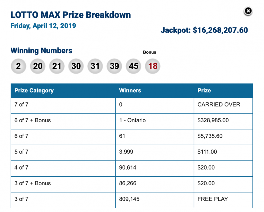 lotto 649 today winning numbers