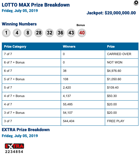 Winning Lotto Max Numbers for July 5