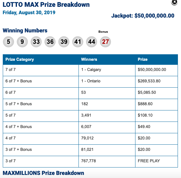 Winning Lotto Max Numbers for Friday August 30