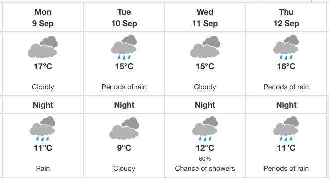 Winnipeg Weather, Wet and Cooler Than Normal