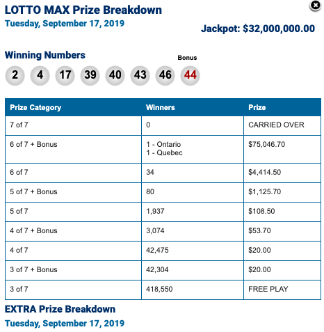 Winning Lotto Max Numbers for Sept 17