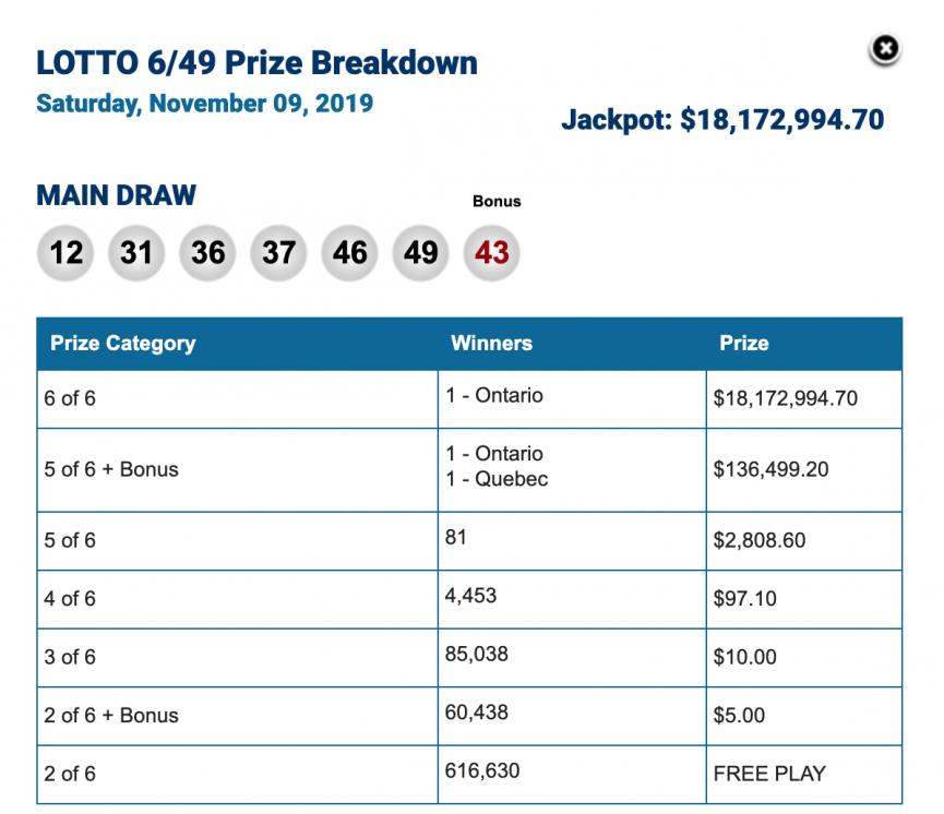 Ontario ticket claims the $18 million Lotto 649 jackpot