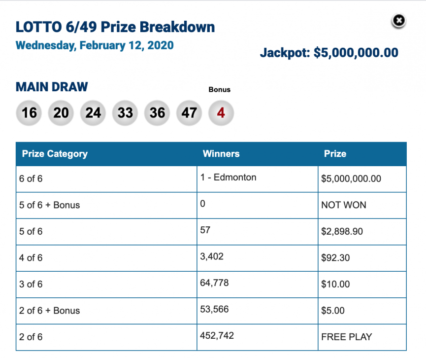 Winning Lotto 649 Numbers for Wednesday, February 12