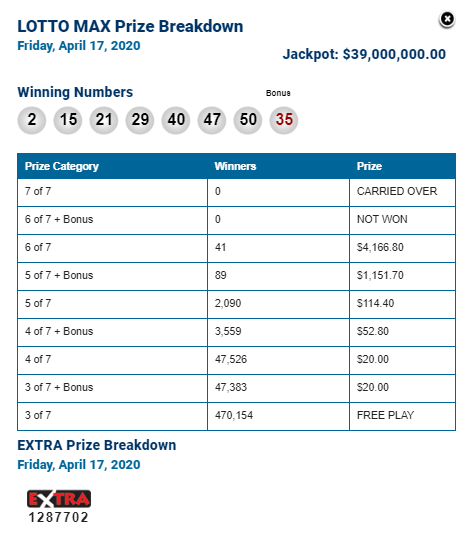 LOTTO MAX WINNING NUMBERS (APRIL 17TH)