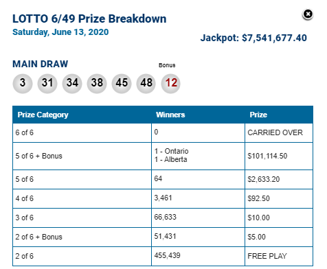LOTTO 6/49 WINNING NUMBERS - JUNE 13TH