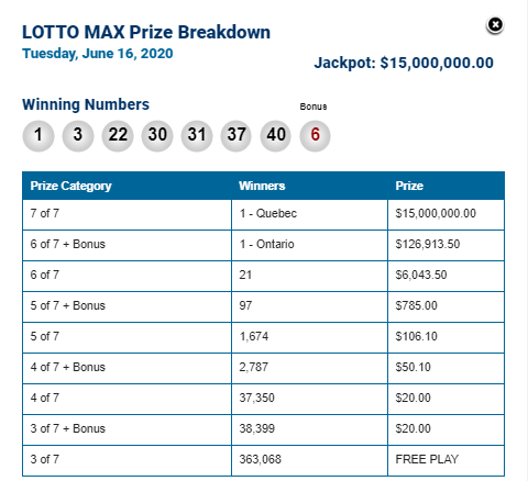 LOTTO MAX WINNING NUMBERS - JUNE 16TH