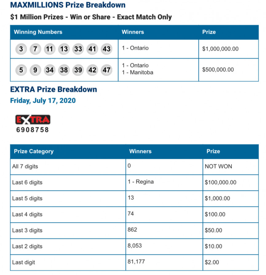 Lotto Max Winning Numbers