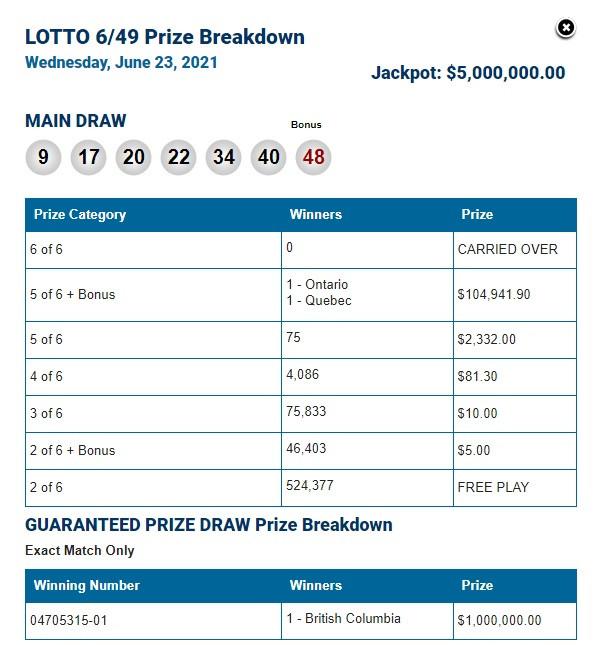 Lotto 6/49 Winning Numbers