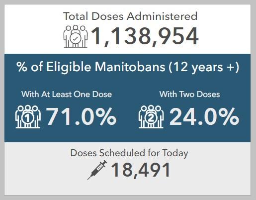 1st Vaccination Goal Close