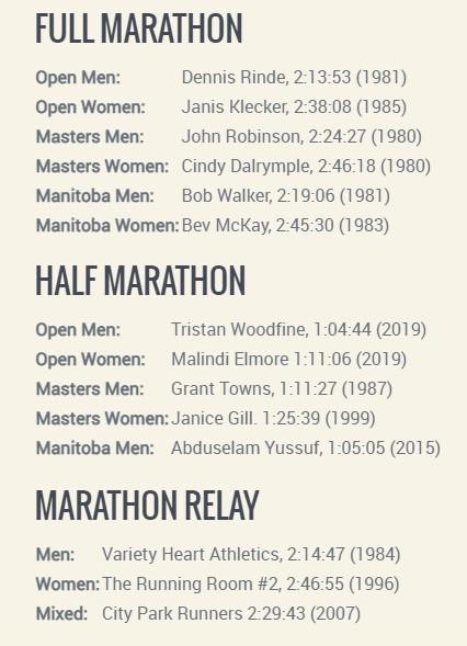 Marathon Day In Manitoba